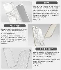 types of cases u2013 paragon pieces
