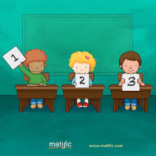 in a recent study matific helped improve math test results by 34