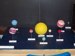 3rd grade halloween craft ideas 4th grade solar system project science pinterest solar