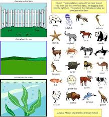 animal worksheet new 930 animal habitats worksheet ks1