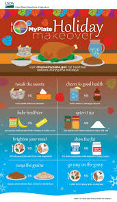 thanksgiving weight loss tips the 48 best images about healthy holidays thanksgiving on pinterest