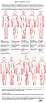 Female Body Anatomy Drawing 94 Best Character Design Body Types Images On Pinterest Art