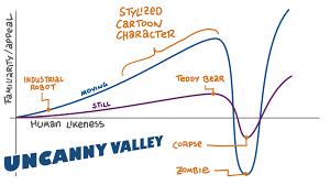 Uncanny The Uncanny Valley Animator Island