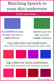 Warm Blue Color Find The Perfect Lip Color For You