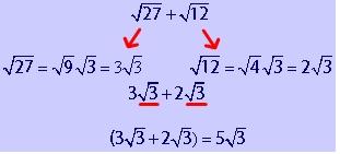 square root tutorvista com