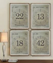 periodic table framed art description these periodic table prints features up to 4 vintage