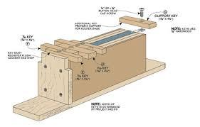 finger joint jig woodsmith plans