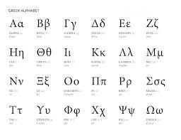 Letter Meaning In letter delta y letter letters letter delta meaning in