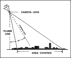 aerial photograph types and comparison with topographic maps