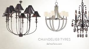Chandelier Shapes Types Of Chandeliers A Styles Guide From Delmarfans Com Glass
