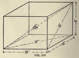 Irregular Hip Roof Framing Roof Framing Geometry Precisely Layout Irregular Pitch Hip