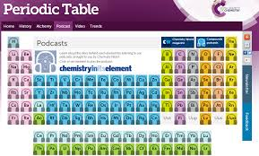 Royal Society Of Chemistry Periodic Table Chemistry In Its Element Podcast Series Chemical Education Xchange