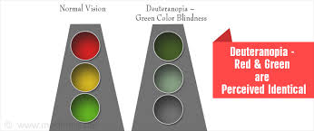 Color Blindness Psychology Color Blindness Types Causes Symptoms Diagnosis U0026 Treatment