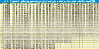 military pay table 2017 pay scale calculator lamin invrs co