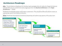 table of contents toc to define enterprise architecture roadmaps u2026