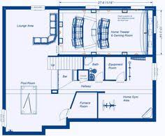 Need Help Setting Up Your Large Home Theater System Check Out - Home theater design layout