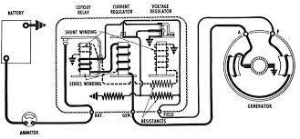generator wiring diagram diagrams wiring diagram schematic