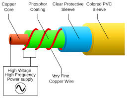 symbols licious what are the correct electrical wiring colors