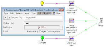 light bulb cost calculator the energy efficient light bulb moment newsletter implied logic