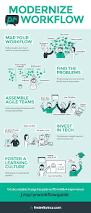 pr workflow the essential guide to a modern pr team