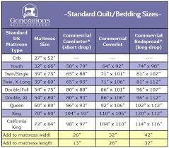European Crib Mattress Sheet Measurements Us Passionative Co
