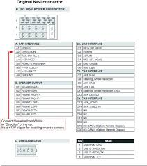 2006 chevy malibu radio wiring diagram 2006 chevy malibu radio