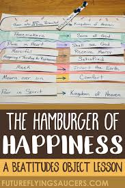 the hamburger of happiness a beatitudes object lesson
