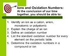 Ions Periodic Table Ions And Oxidation Numbers Ppt Download
