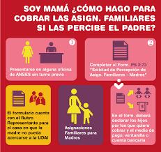 cuanto dinero se cobra por hijo cómo debe hace la madre para cobrar directamente asignaciones