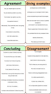useful phrases opening continuing opinion contrasting