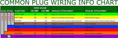 napa trailer harness napa get free image about wiring u2013 pressauto net