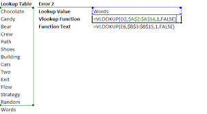 How To Create A Lookup Table In Excel How To Fix The Vlookup Function Help It Doesn U0027t Work And Give Me