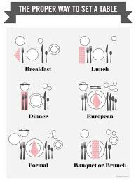 place settings these diagrams are everything you need to plan your wedding