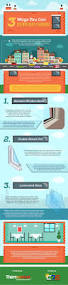 best 25 soundproof windows ideas on pinterest studio 3 ways you can soundproof a window infographic