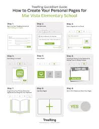 create a yearbook how to create your personal pages mar vista elementary school