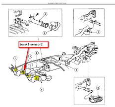 2001 ford f150 oxygen sensor location where is bank 1 sensor 2 o2 sensor located on 2003 ford expedition