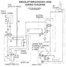 hydraulic lift wiring diagram hydraulic lift repair u2022 wiring