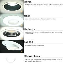 how to replace recessed light bulb recessed light bulb sizes harmonyradio co