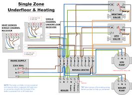 installing the ufh manifold brilliant ideas of speedfit