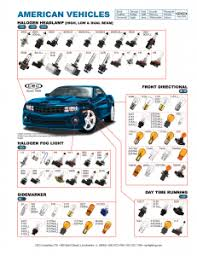 automotive light bulb sizes ram products ltd how to easily pick the right light bulbs for