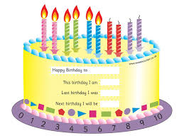 a birthday cake happy birthday cake clipart free clipart