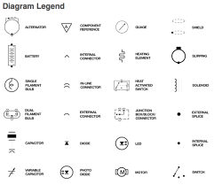 electrical schematic symbols inside used in wiring diagrams