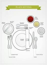 Fancy Place Setting Inspiration Du Lundi 23 Table Settings Etiquette And Tablescapes