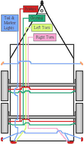 wiring trailer lights and brakes trailer brake wiring diagram 7 way with electric brakes and