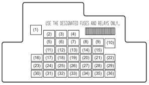 maruti suzuki swift u2013 fuse box diagram auto genius