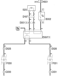 fiat ducato wiring diagrams fiat automotive wiring diagrams