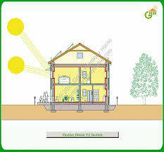 green home design plans green passive solar house plans 3