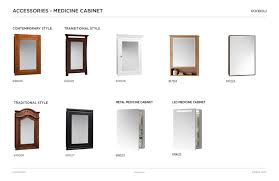 kitchen cabinets standard sizes fresh standard size medicine cabinet 13 about remodel extra wide
