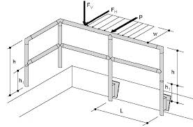 What Is Standard Handrail Height Engineer U0027s View Point Basic Handrail Calculator A Javascript