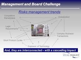 Challenge Risks Governance Insight June 15 Enterprise Risk Management Ppt
